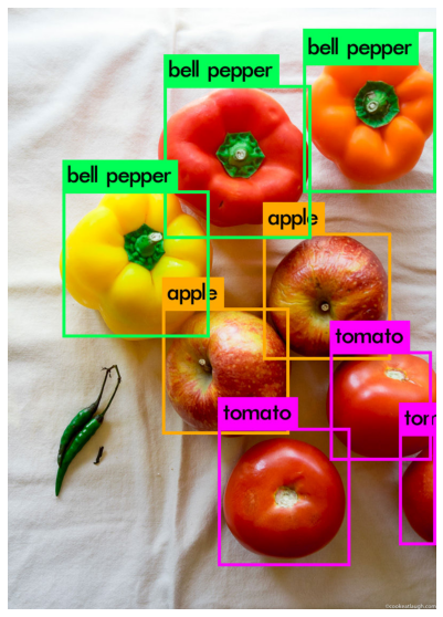 Apple Tomato and Bell Pepper properly distinguished by YOLO model